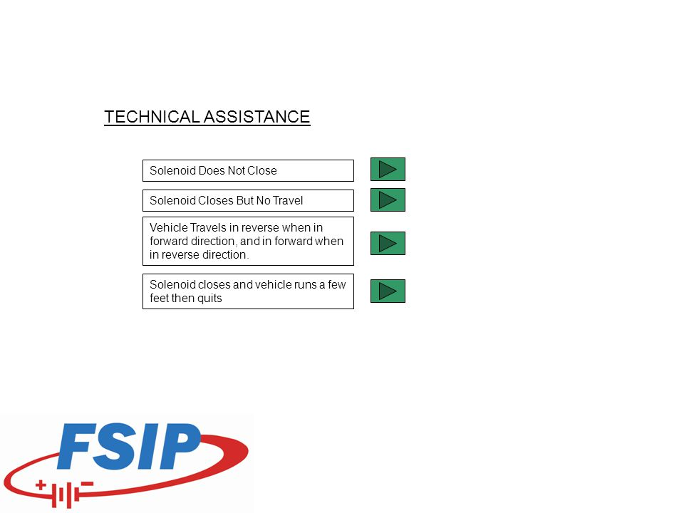 TECHNICAL ASSISTANCE Solenoid Does Not Close
