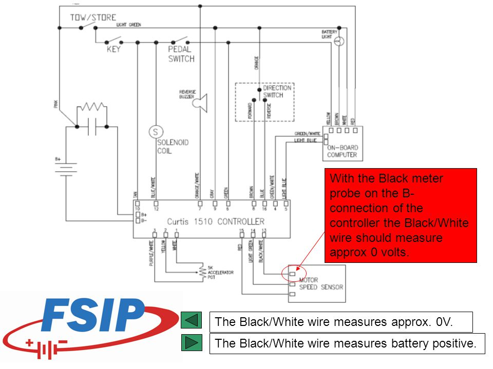 With the Black meter probe on the B- connection of the controller the Black/White wire should measure approx 0 volts.