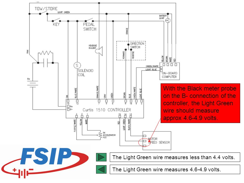 club car iq technical information - ppt video online download curtis  controller wiring diagram on how