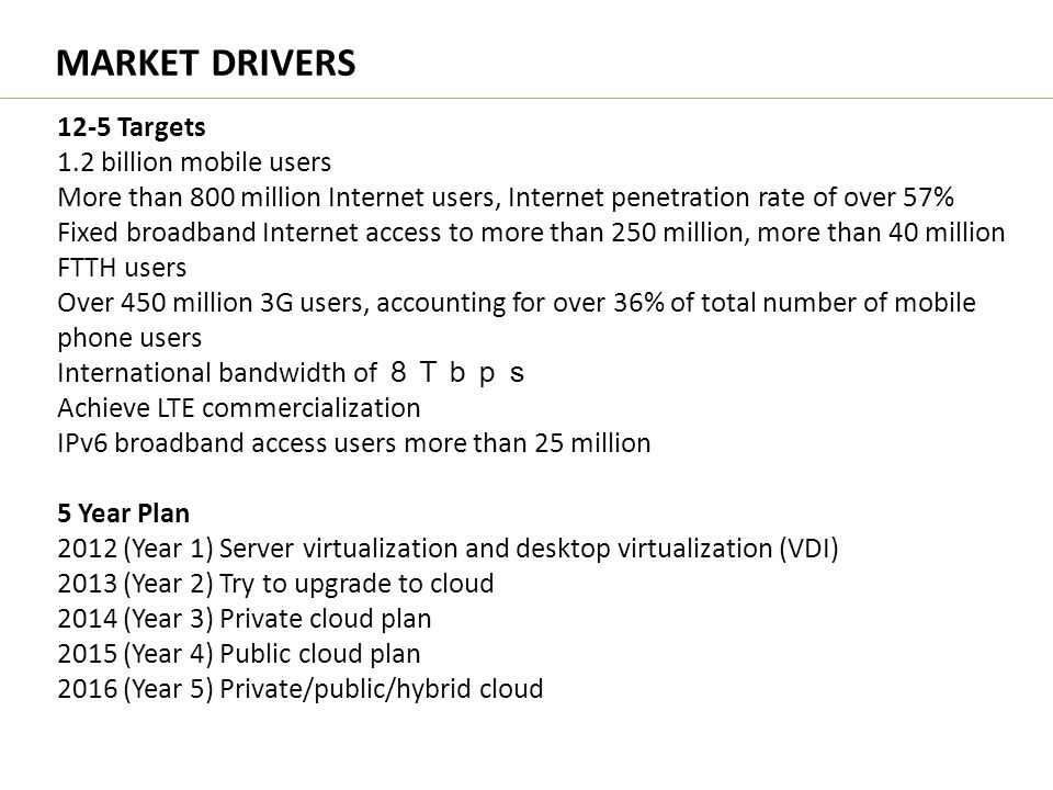 MARKET DRIVERS 12-5 Targets 1.2 billion mobile users