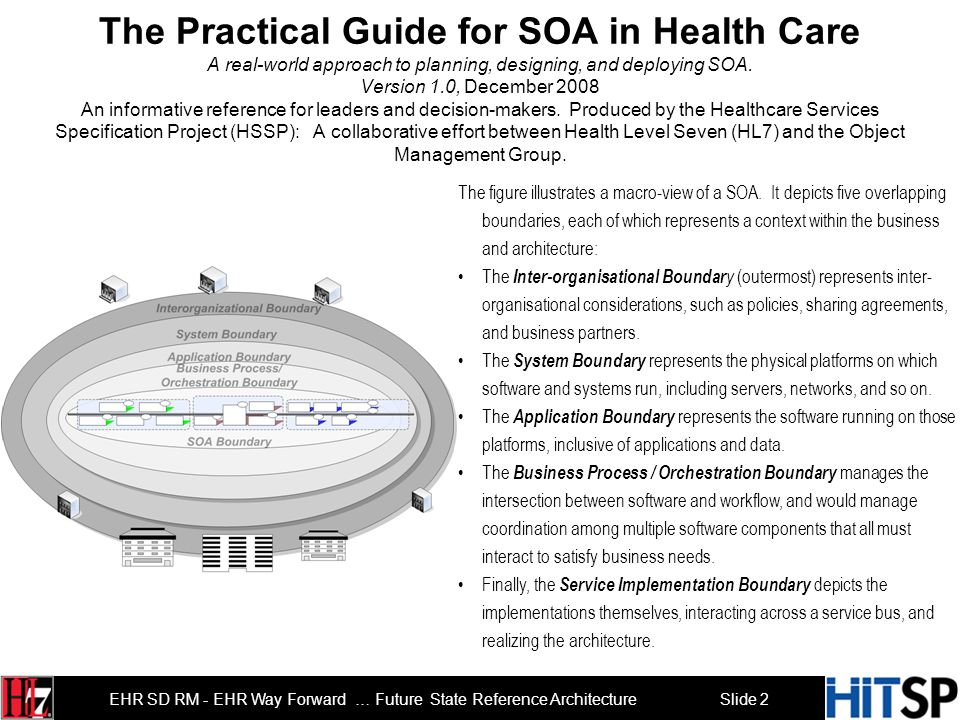 The Practical Guide for SOA in Health Care A real-world approach to planning, designing, and deploying SOA. Version 1.0, December 2008 An informative reference for leaders and decision-makers. Produced by the Healthcare Services Specification Project (HSSP): A collaborative effort between Health Level Seven (HL7) and the Object Management Group.