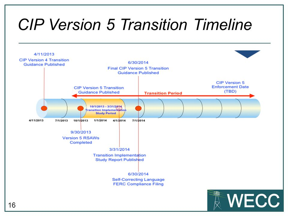 CIP Version 5 Transition Timeline