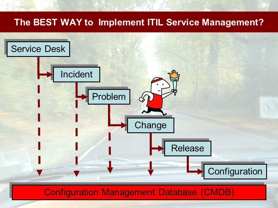 The BEST WAY to Implement ITIL Service Management