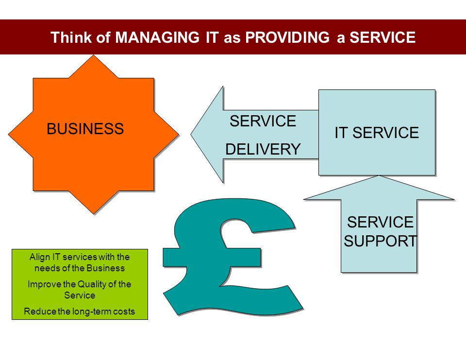Think of MANAGING IT as PROVIDING a SERVICE