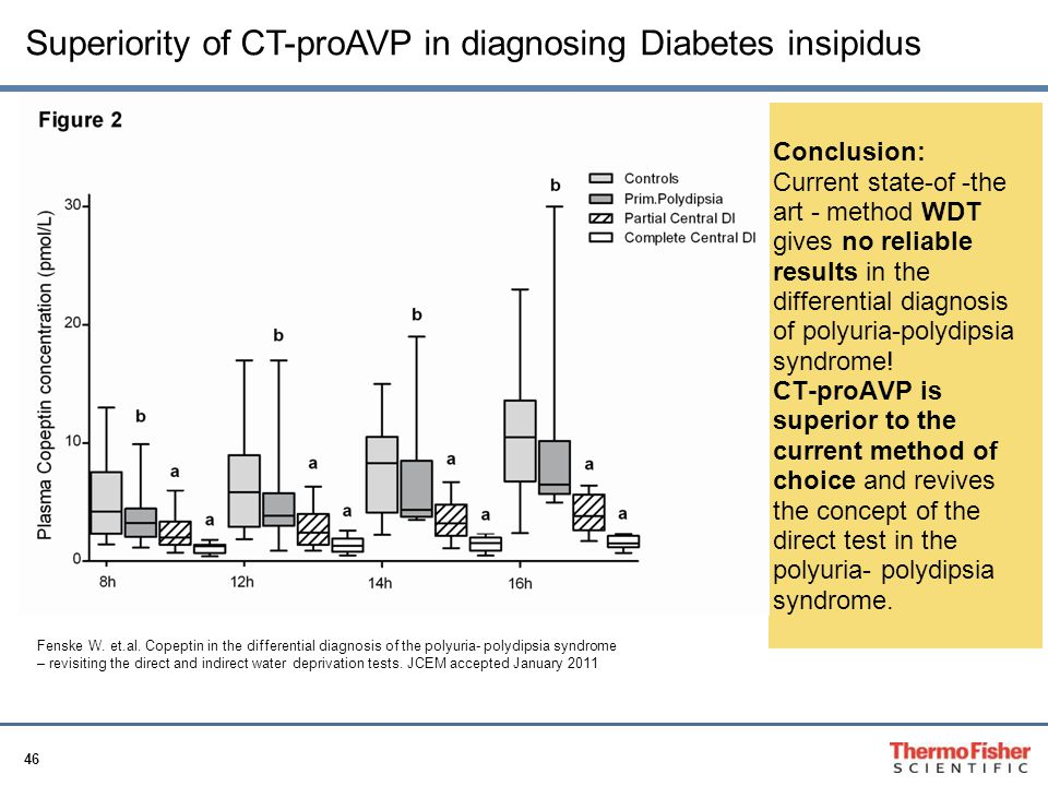 Superiority of CT-proAVP in diagnosing Diabetes insipidus