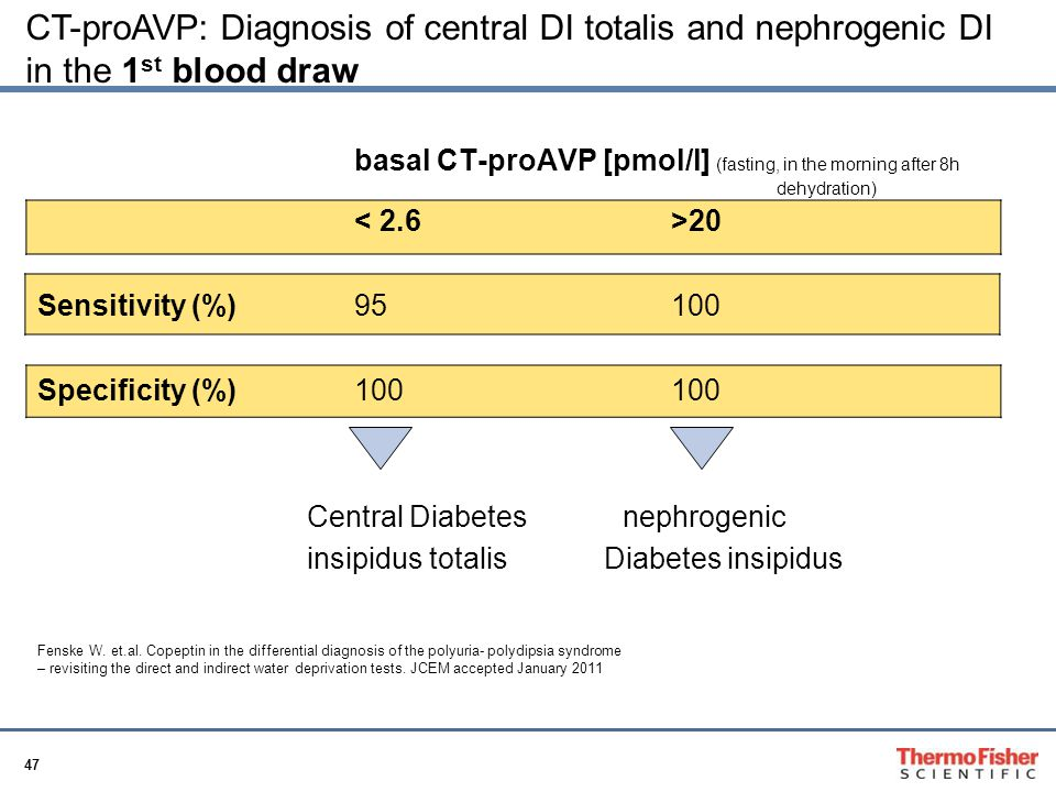 CT-proAVP: Diagnosis of central DI totalis and nephrogenic DI