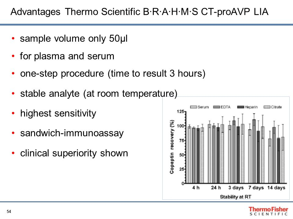 Advantages Thermo Scientific B·R·A·H·M·S CT-proAVP LIA