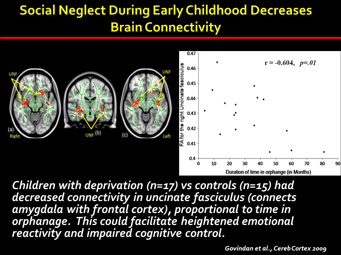 Social Neglect During Early Childhood Decreases Brain Connectivity