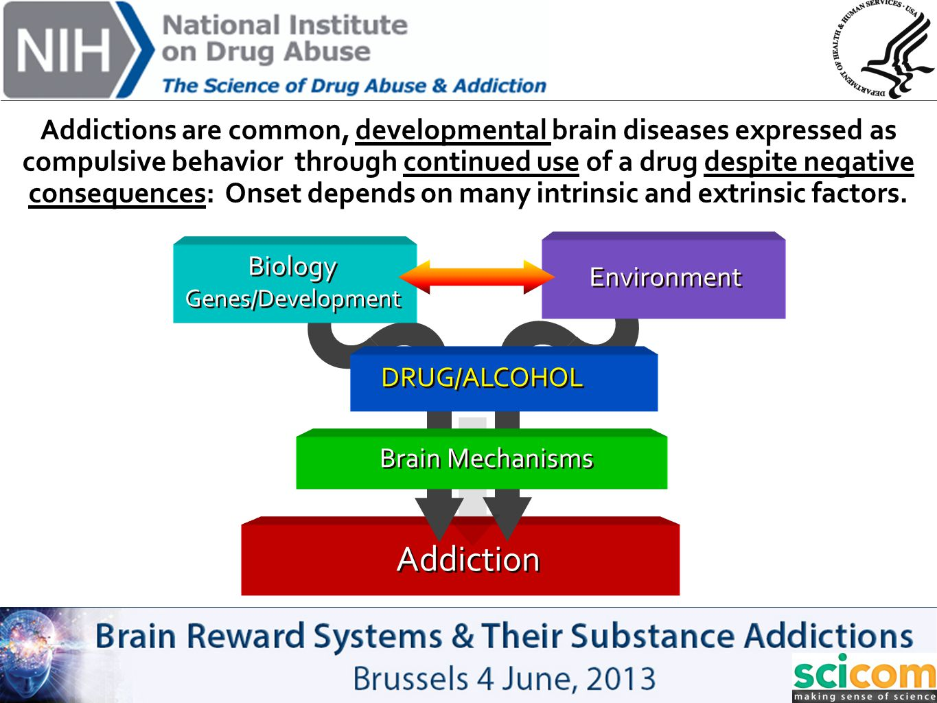 Addictions are common, developmental brain diseases expressed as compulsive behavior through continued use of a drug despite negative consequences: Onset depends on many intrinsic and extrinsic factors.