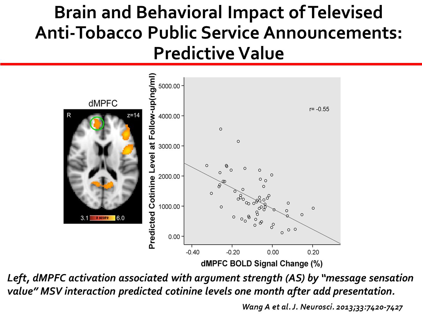 Brain and Behavioral Impact of Televised