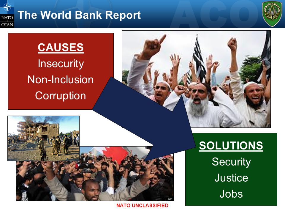 The World Bank Report CAUSES Insecurity Non-Inclusion Corruption