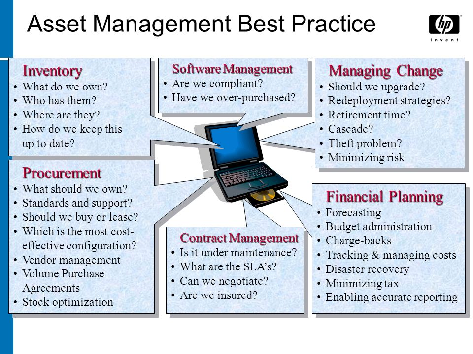 Asset Management Best Practice