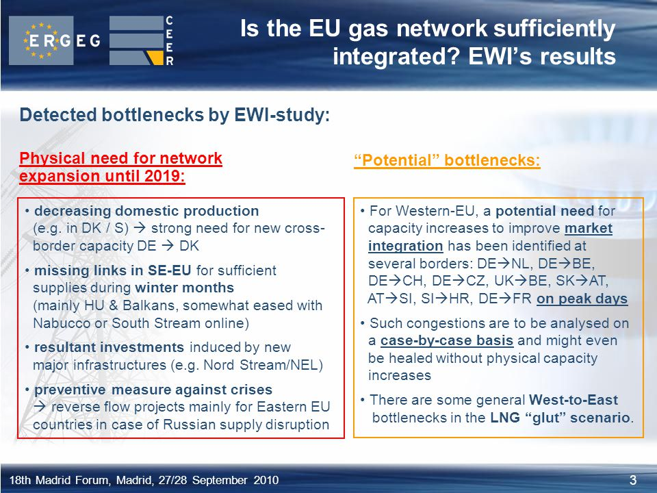 Is the EU gas network sufficiently integrated EWI's results