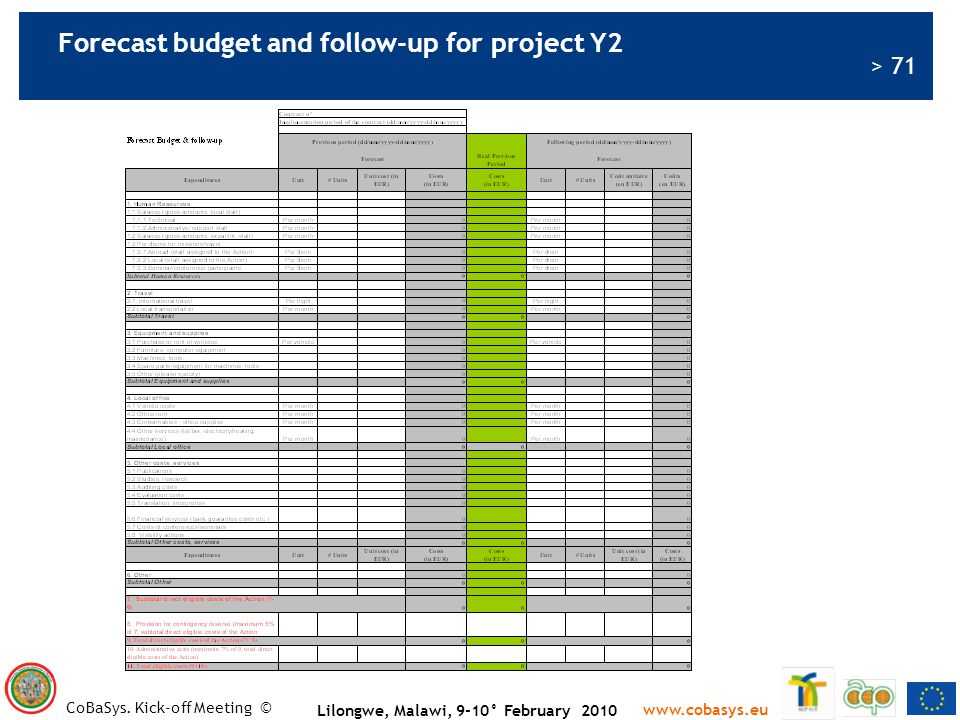 Forecast budget and follow-up for project Y2