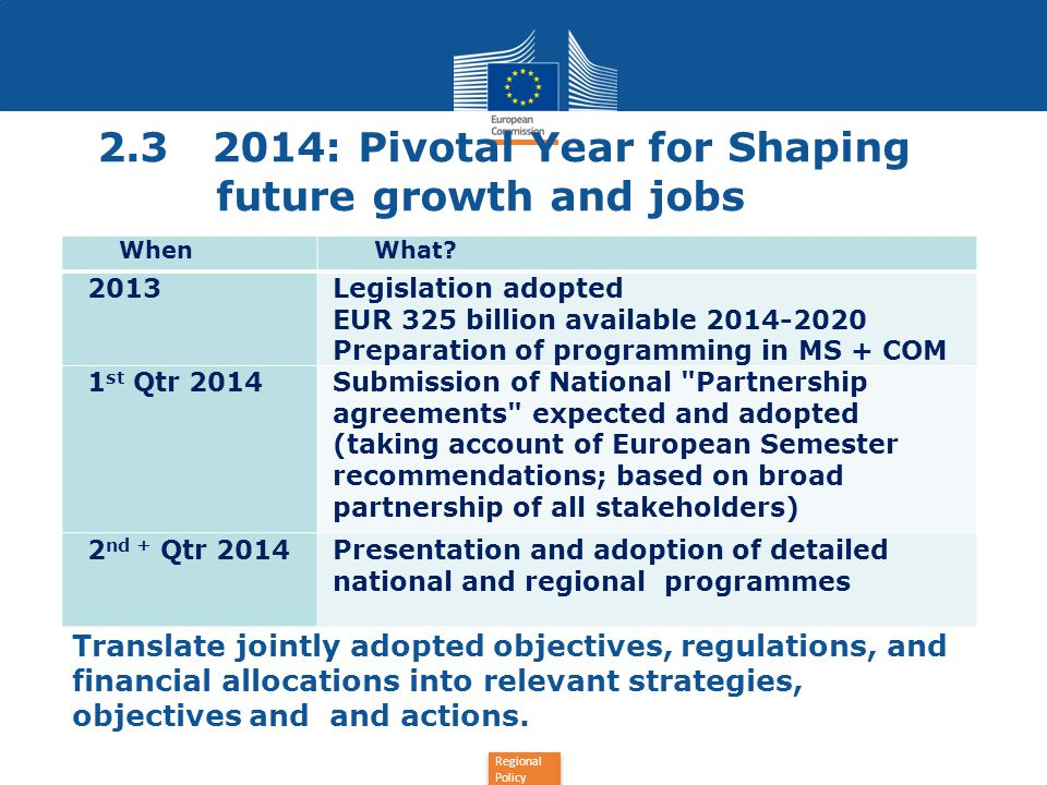2.3 2014: Pivotal Year for Shaping future growth and jobs