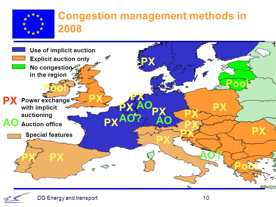 Congestion management methods in 2008
