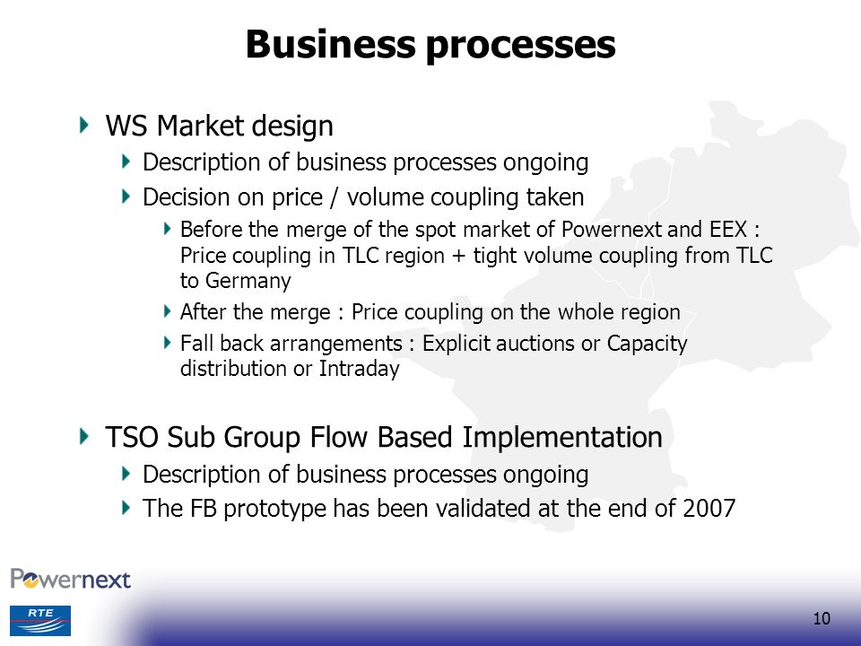 Business processes WS Market design