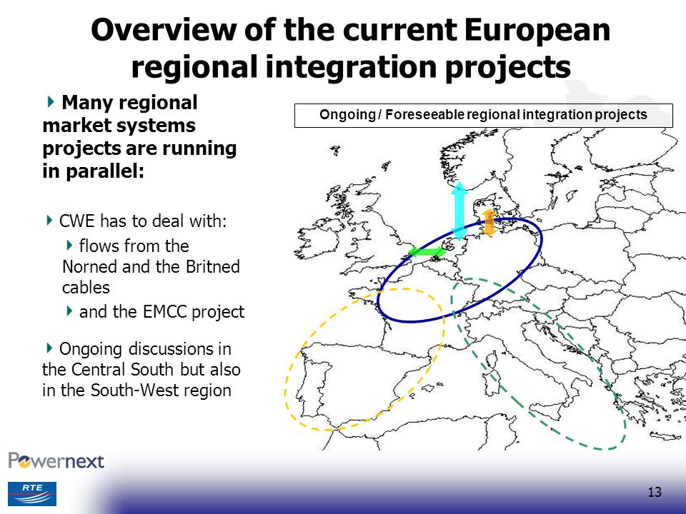 Overview of the current European regional integration projects