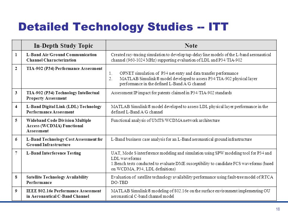 Detailed Technology Studies -- ITT