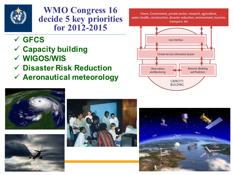 WMO Congress 16 decide 5 key priorities for 2012-2015