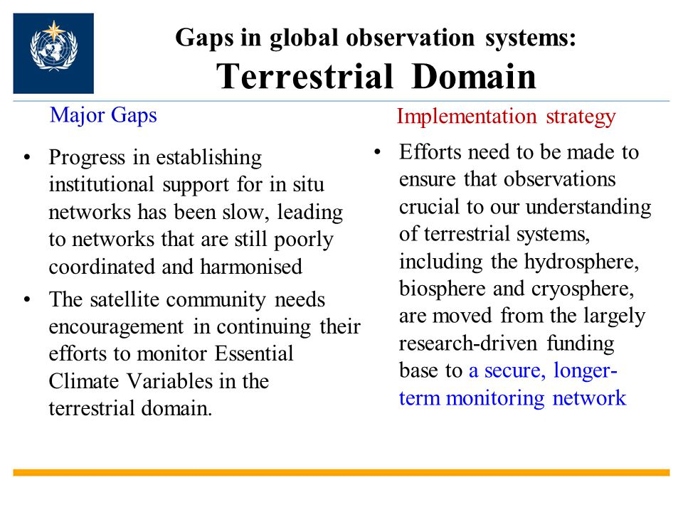 Gaps in global observation systems: Terrestrial Domain