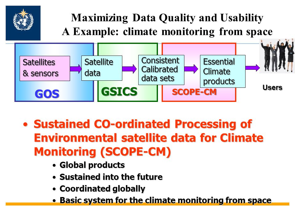 Maximizing Data Quality and Usability A Example: climate monitoring from space