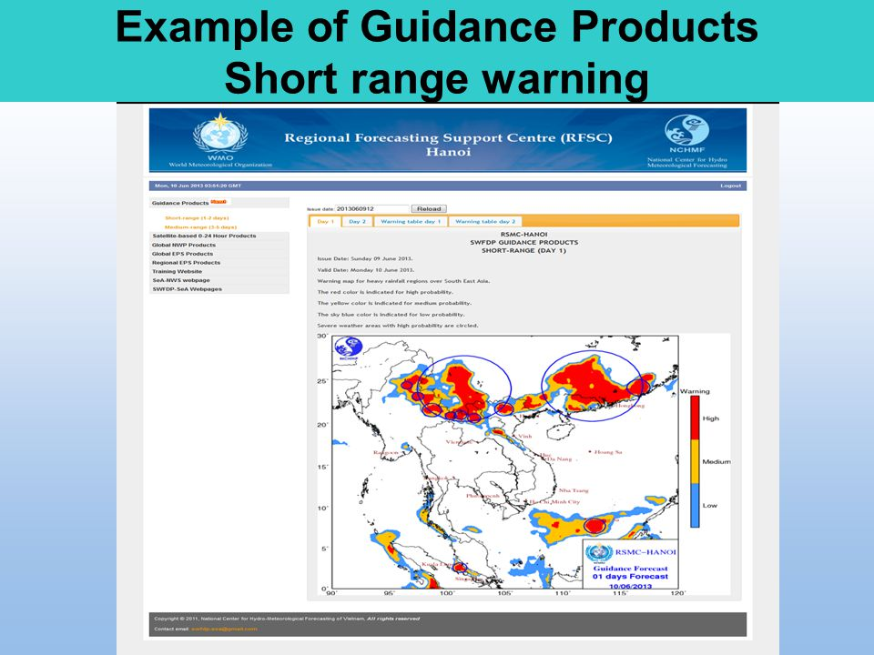 Example of Guidance Products Short range warning