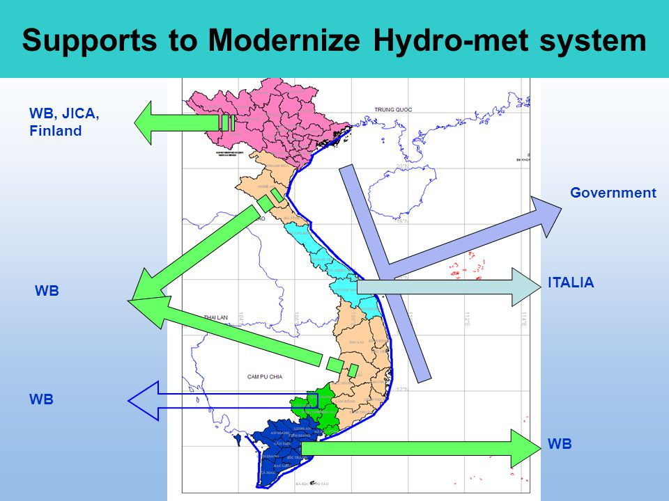 Supports to Modernize Hydro-met system