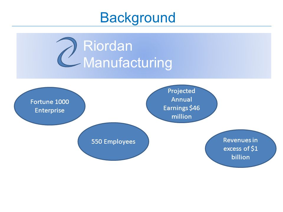 Background Riordan Manufacturing Projected Annual Earnings $46 million