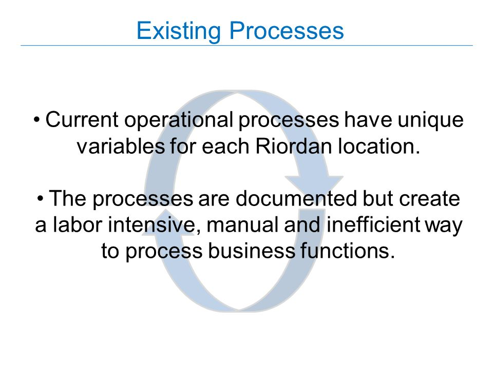 Existing Processes Current operational processes have unique variables for each Riordan location.
