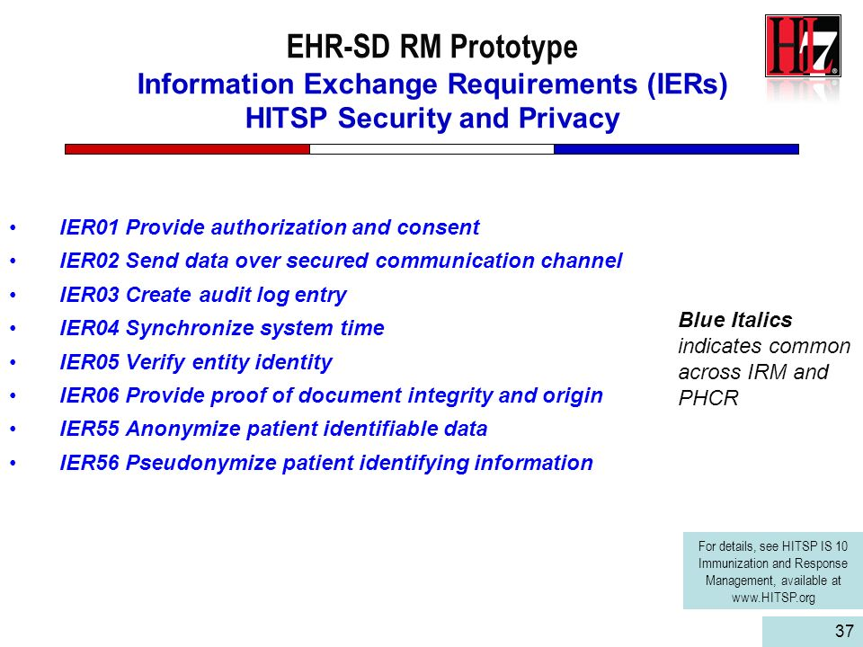 EHR-SD RM Prototype Information Exchange Requirements (IERs) HITSP Security and Privacy