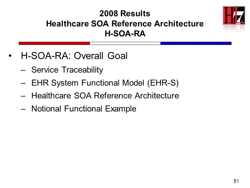 2008 Results Healthcare SOA Reference Architecture H-SOA-RA