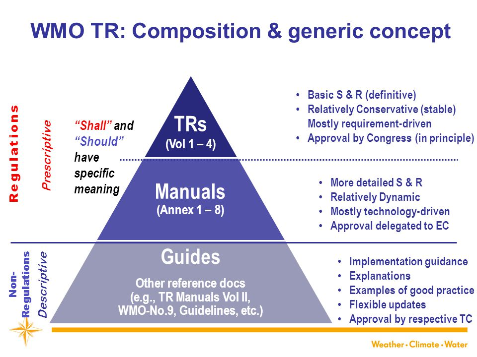 WMO TR: Composition & generic concept