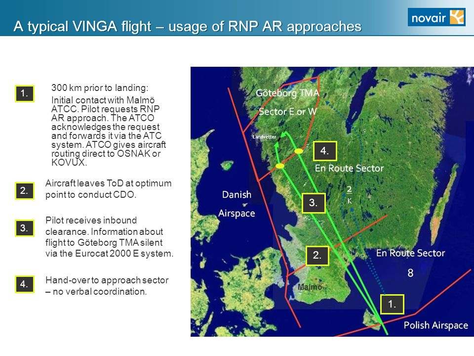 A typical VINGA flight – usage of RNP AR approaches
