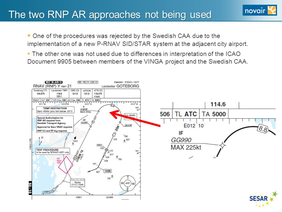 The two RNP AR approaches not being used