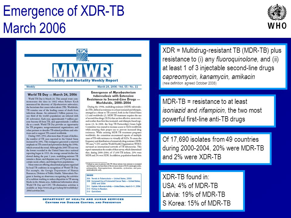 Emergence of XDR-TB March 2006