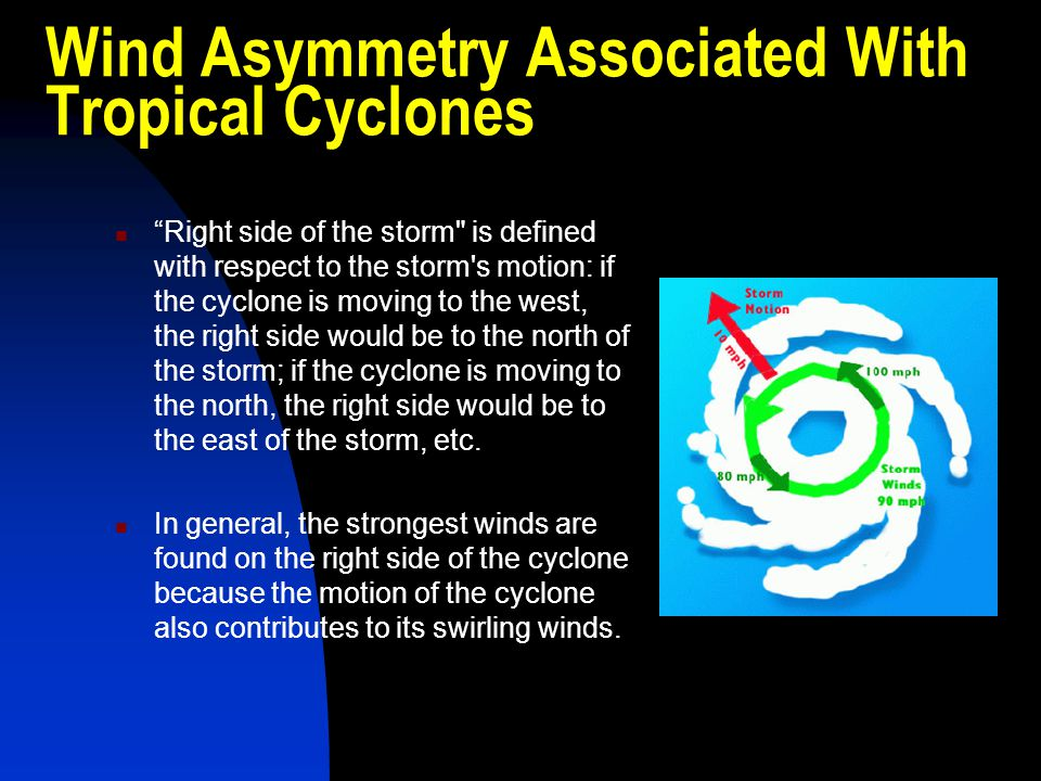 Wind Asymmetry Associated With Tropical Cyclones