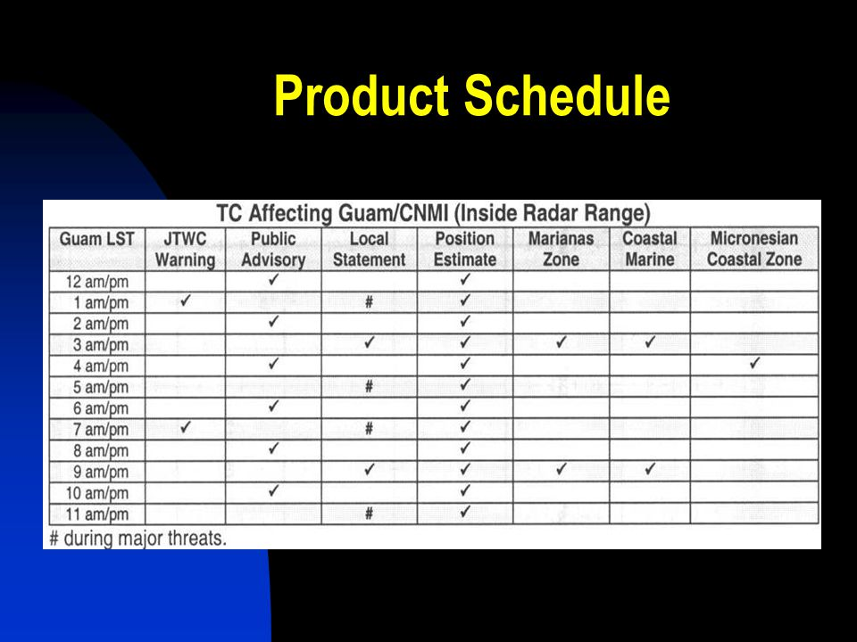 Product Schedule