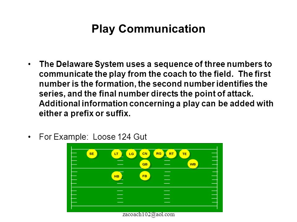 Play Communication