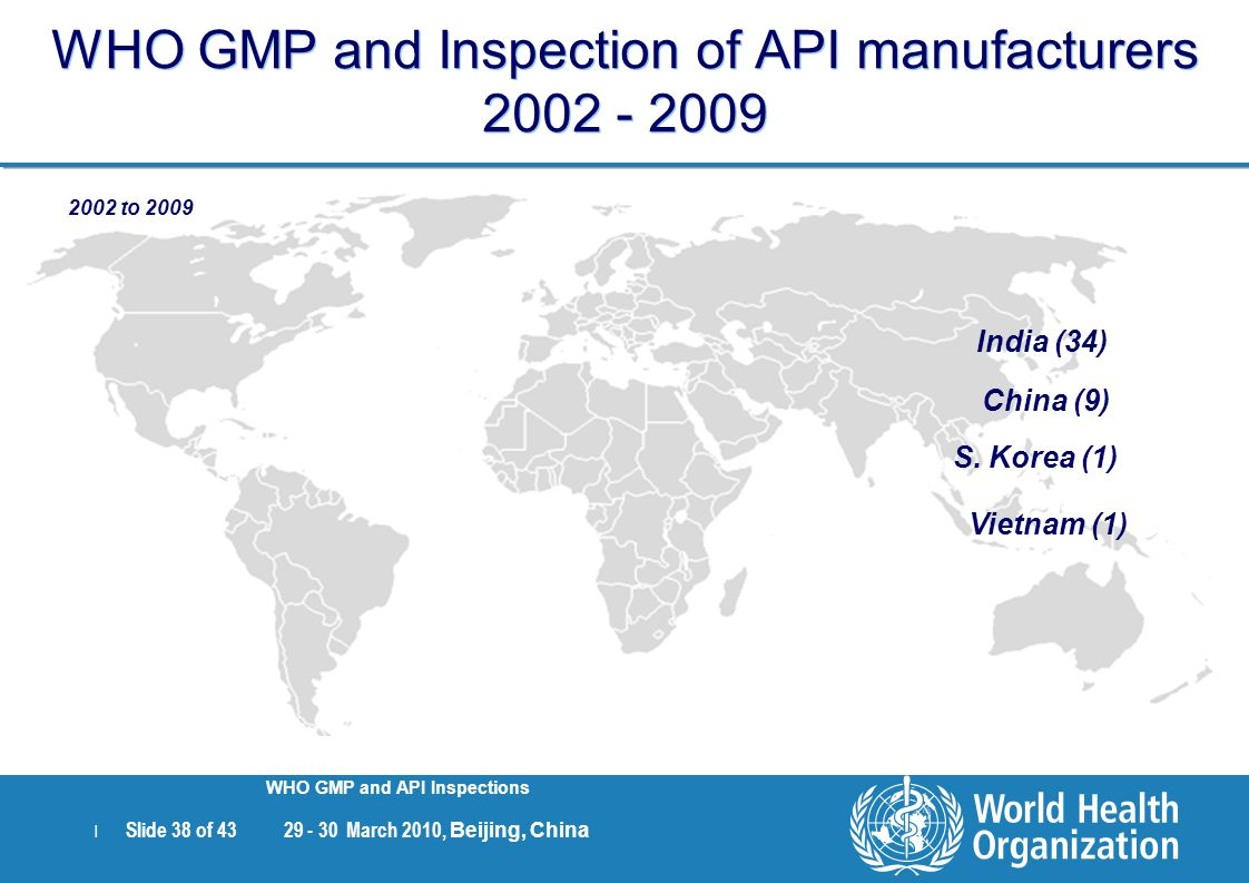 WHO GMP and Inspection of API manufacturers 2002 - 2009