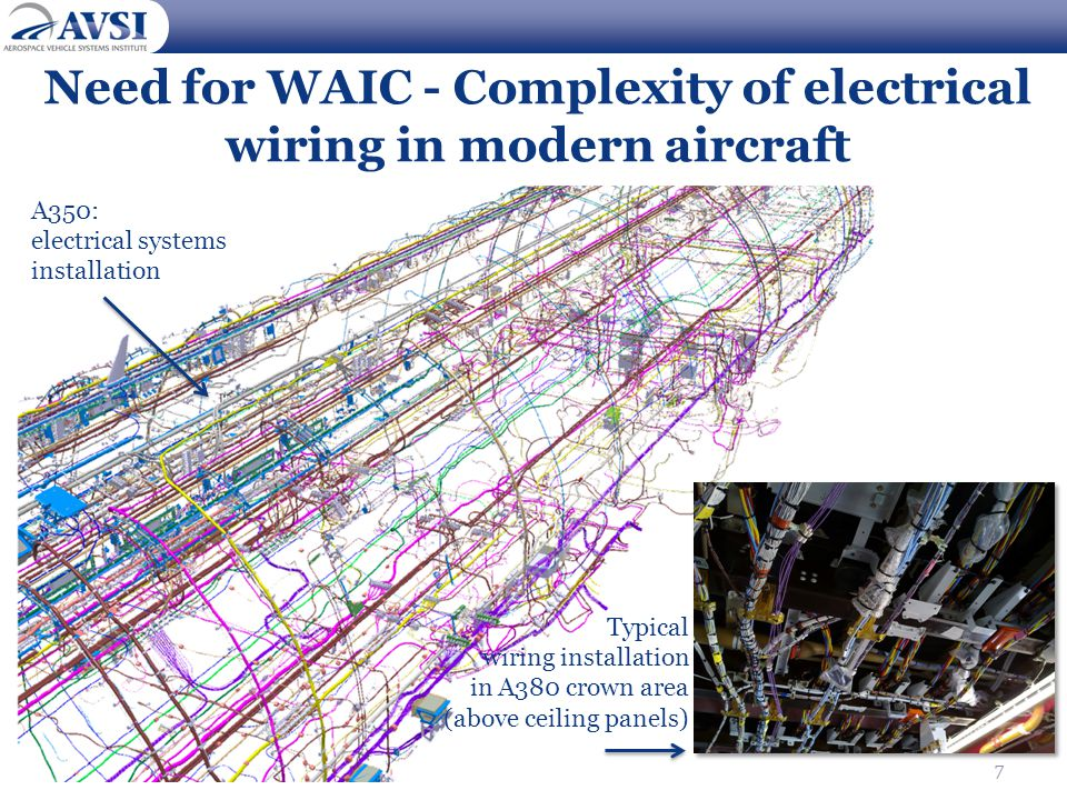 Need for WAIC - Complexity of electrical wiring in modern aircraft