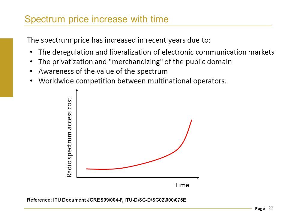 Spectrum price increase with time