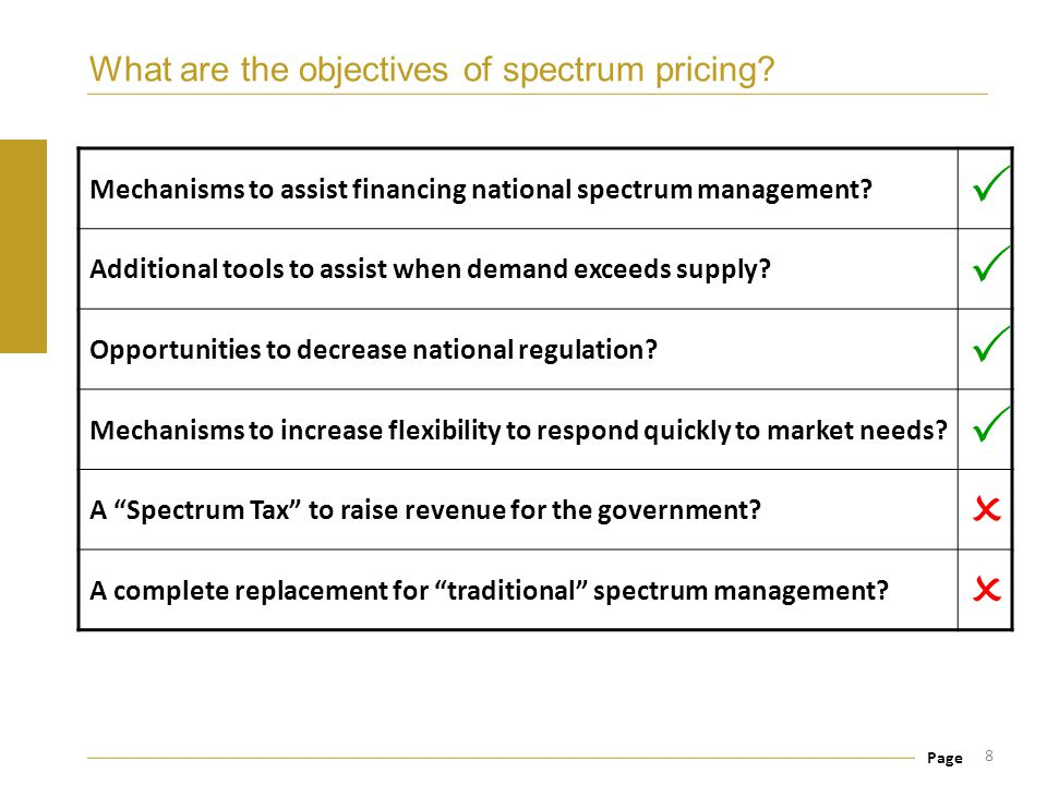 What are the objectives of spectrum pricing