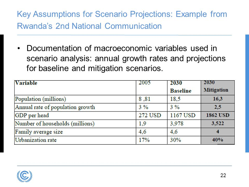 Key Assumptions for Scenario Projections: Example from Rwanda's 2nd National Communication