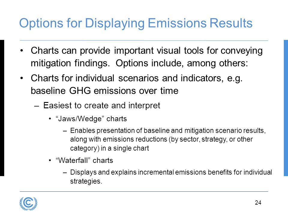 Options for Displaying Emissions Results