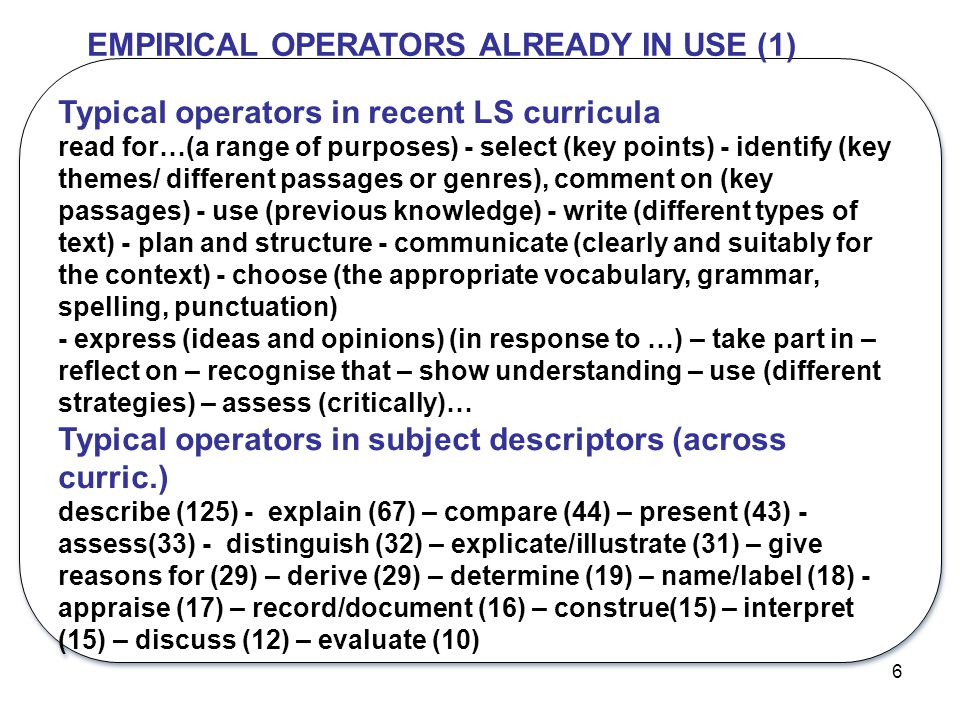 EMPIRICAL OPERATORS ALREADY IN USE (1)