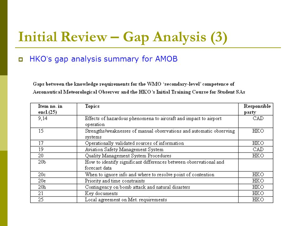Initial Review – Gap Analysis (3)