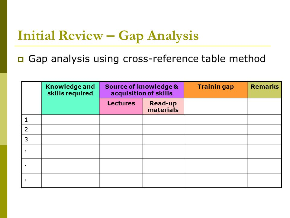 Initial Review – Gap Analysis