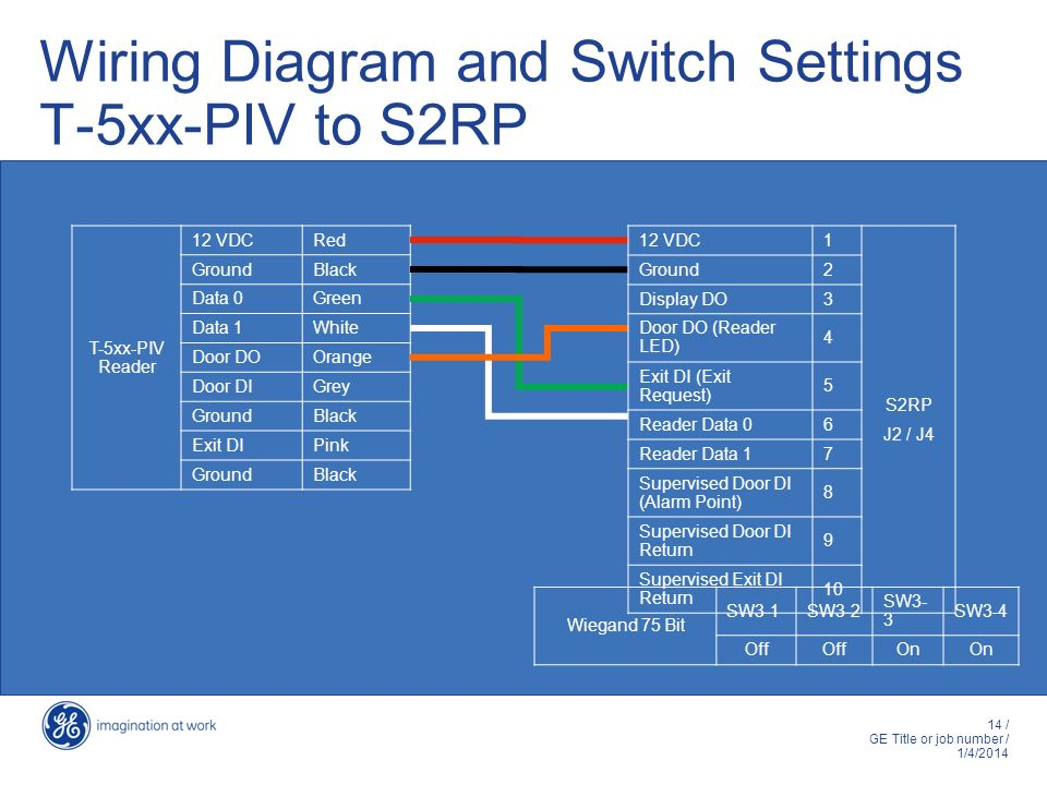 Wiring Diagram and Switch Settings T-5xx-PIV to S2RP