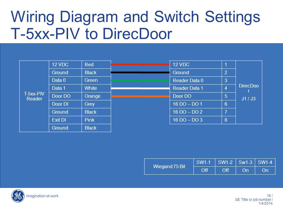 Wiring Diagram and Switch Settings T-5xx-PIV to DirecDoor